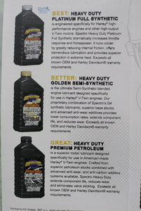 ( 4 qts ) Spectro Heavy Duty Golden Semi-Synthetic 20/50 Engine Oil: