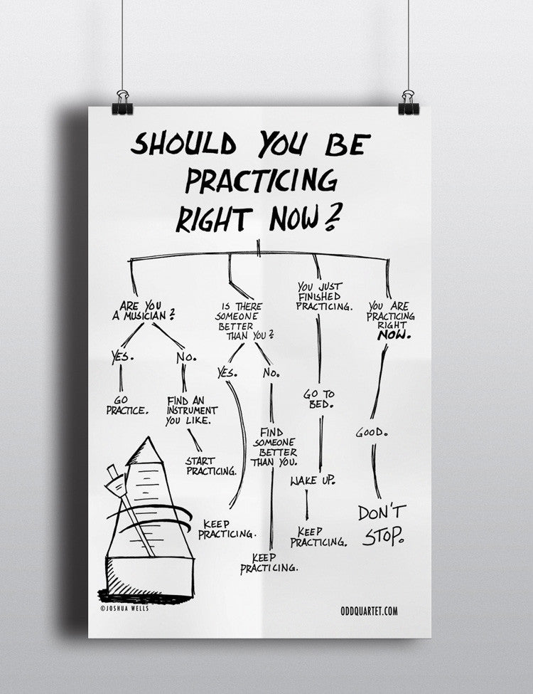 Practice Chart Poster