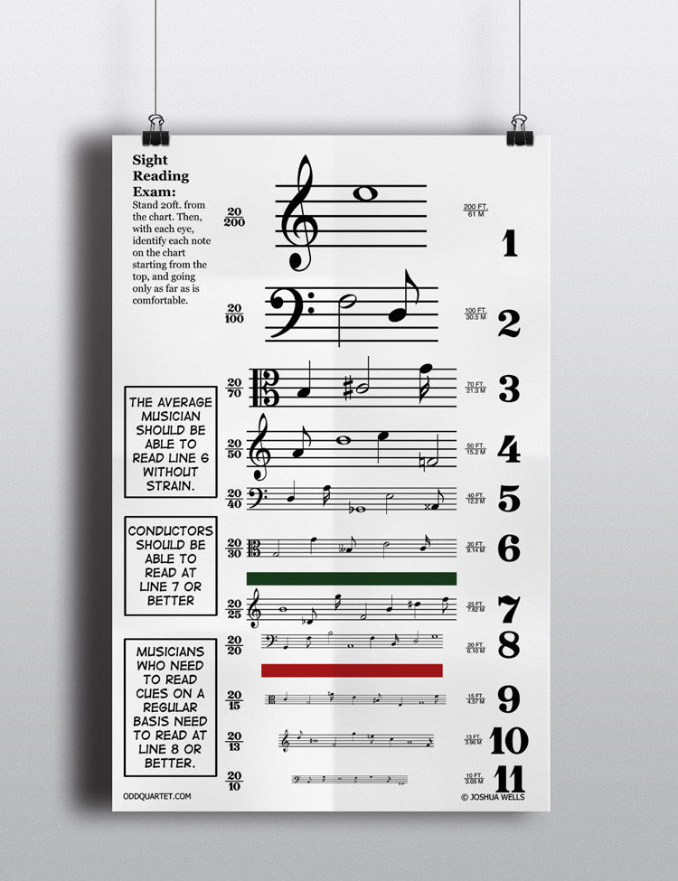 Sight Reading Poster