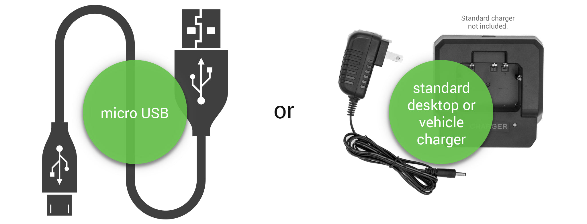 Micro USB or standard charger