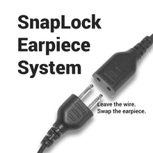 Load image into Gallery viewer, SnapLock SL+1W 1-Wire System with Inline PTT / Mic with Added Shielding and Braided Fiber Cloth (SnapLock Earpiece Sold Separately)