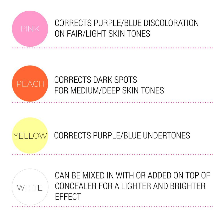 color:Yellow - corrects purple/blue undertones and dullness