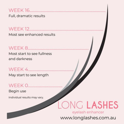 Beautiful Long Lashes - Eyelash Enhancer - Lash Kings