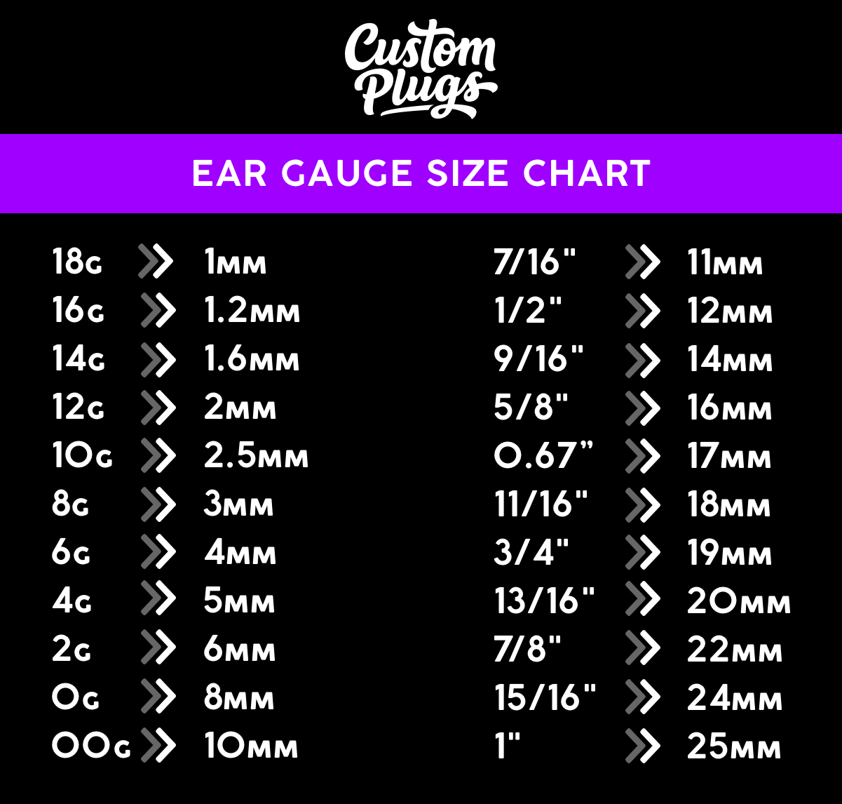 Ear Gauge Sizes Explained In Full Customplugs Com Uk Custom Plugs