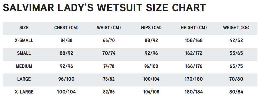 Salvimar Sea Walker Lady 3.5mm Spearfishing Wetsuit Size Chart