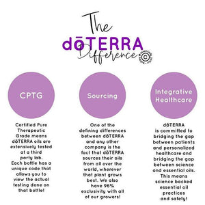 dōTERRA | Introductory Kit - 6 Pack