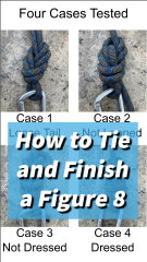 Academy: Tie the Figure 8 Properly
