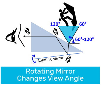 Adjustable prism glasses offer a moveable angle of view.