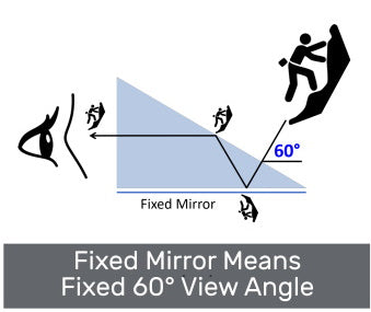 Fixed Prism Glasses offer a fixed angle of view