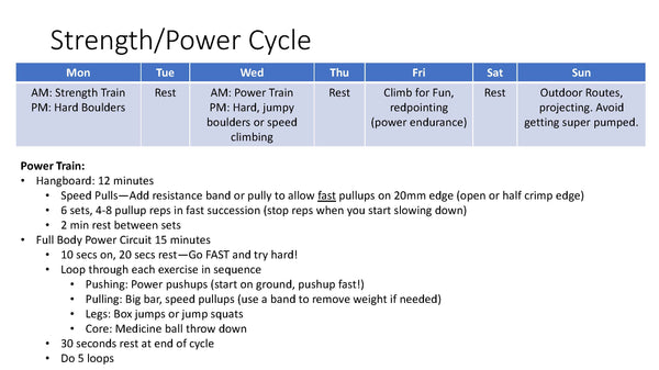 Strength and Power Cycle