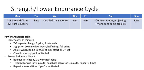 Strength and Power Endurance