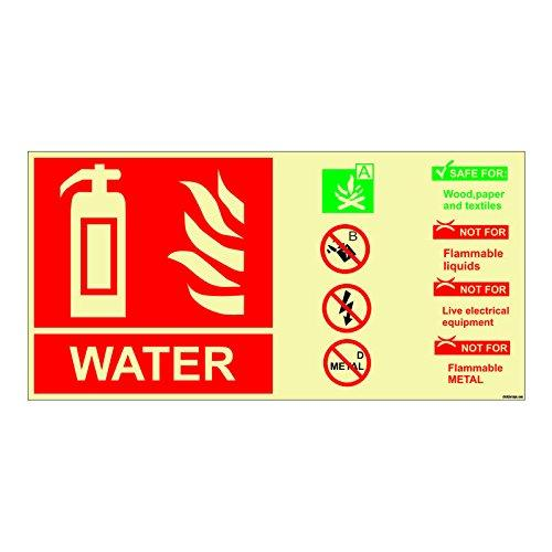 Glow In The Dark Water Fire Equipment Sign Board