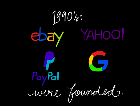 Ebay Yahoo Paypal Google Foundation formation story ideas startup funding venture capital