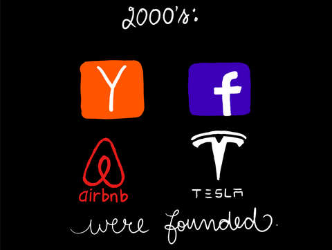 Y combinator Micheal Seibel Paul Graham Jessica Livingston Gustaf Alströmer Eric migicovsky Sam Altman Founding Story Facebook Mark Zuckerberg starting Elon Musk Tesla Brian Chesky Joe Gebbia Nathan Blecharczyk founders CEOs startup Bay Area Silicon Valley