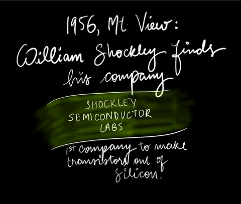 Mountain View origin history story, Shockley Semiconductor Labs