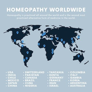 Homeopathy for Old aged disease