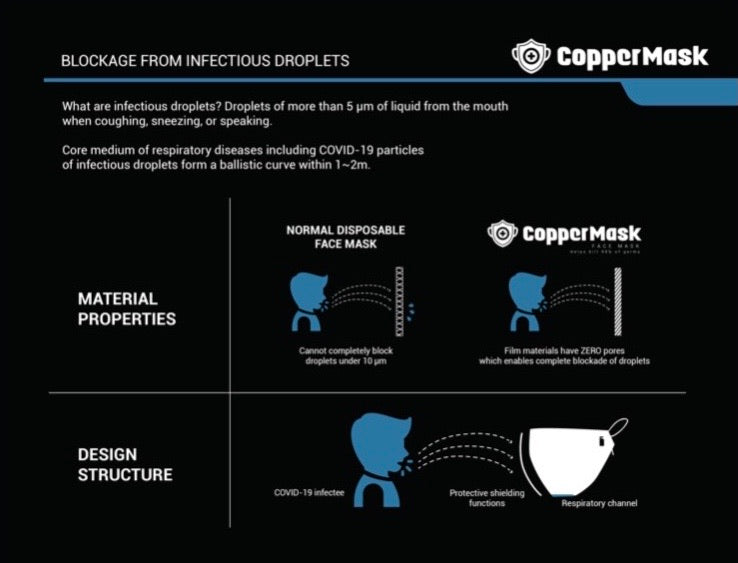 CopperMask (MADE IN KOREA)