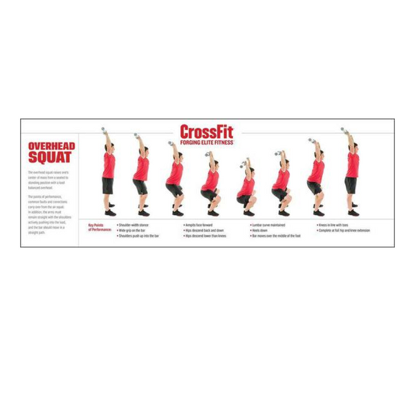 Movement Poster - Overhead Squat