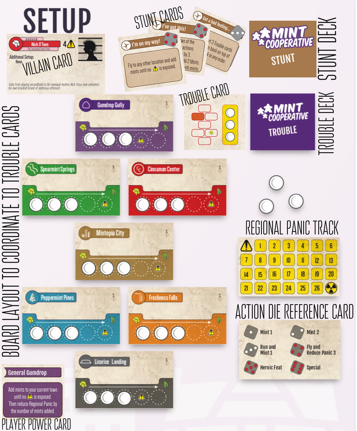 Mint Cooperative - Board Game