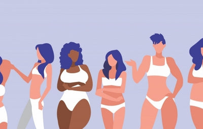 Body Image. Why People Aren't Happy.