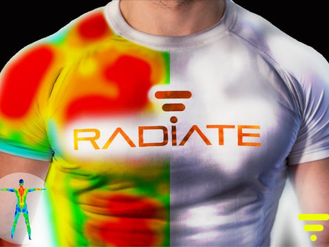 Radiate Athletics