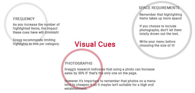 Visual cues: frequency, photos and space requirements