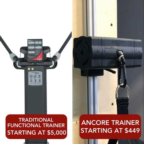 how does an ancore trainer compare to a functional trainer