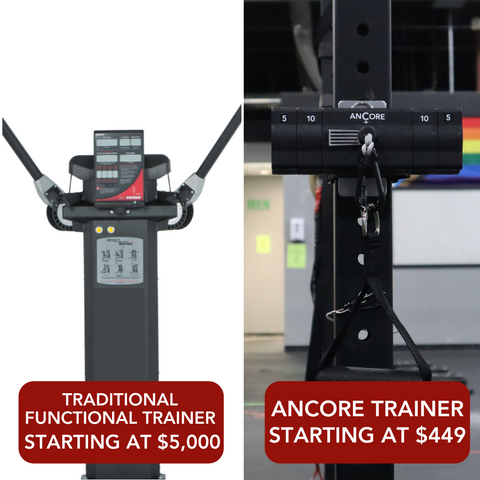 how does an ancore trainer compare to a keiser