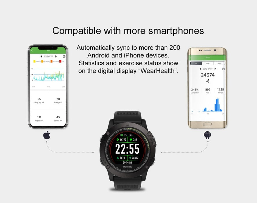 NEW IP67 Waterproof Activity Fitness Tracker Smartwatch