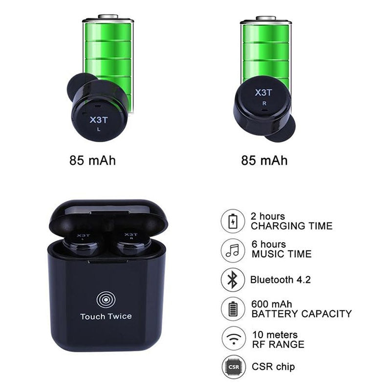 New True Wireless Earbuds TWS Mini Headphone Bluetooth In-Ear Earphone with 600mAH Charger Box for Android IOS Phone