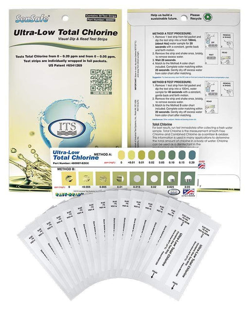 ITS Europe SenSafe® Ultra Low Total Chlorine Eco Packs