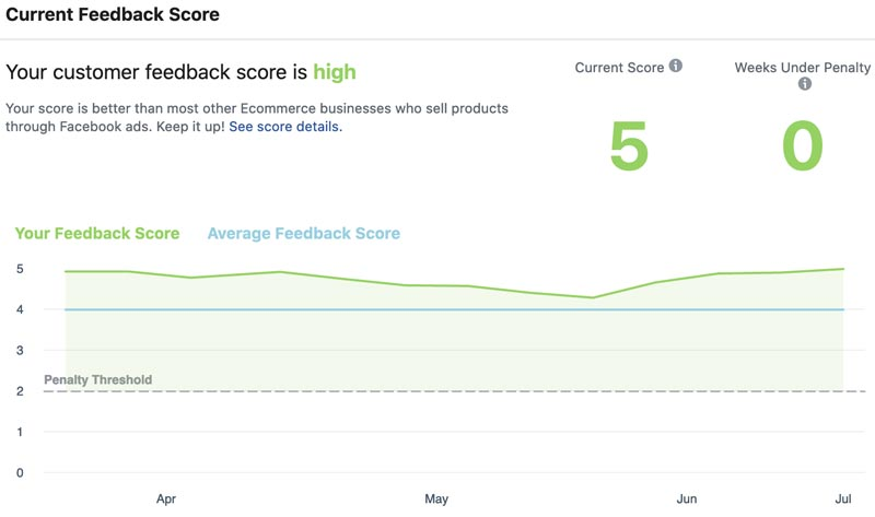 feedback score authenticbandmerch.com