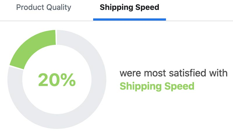 feedback score authenticbandmerch.com shipping speed
