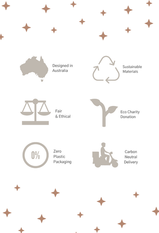sustainable fashion Australia value icons