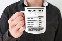 Teacher Facts Mug