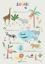 Safari Newborn Poster by The Kids Collection