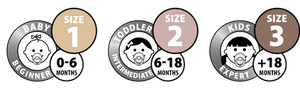 BIBS Colour Pacifier Size 1 | 0-6 months | 1PC  by BIBS