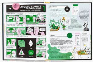 The Element in the Room - Investigating the Atomic Ingredients that Make Up Your Home