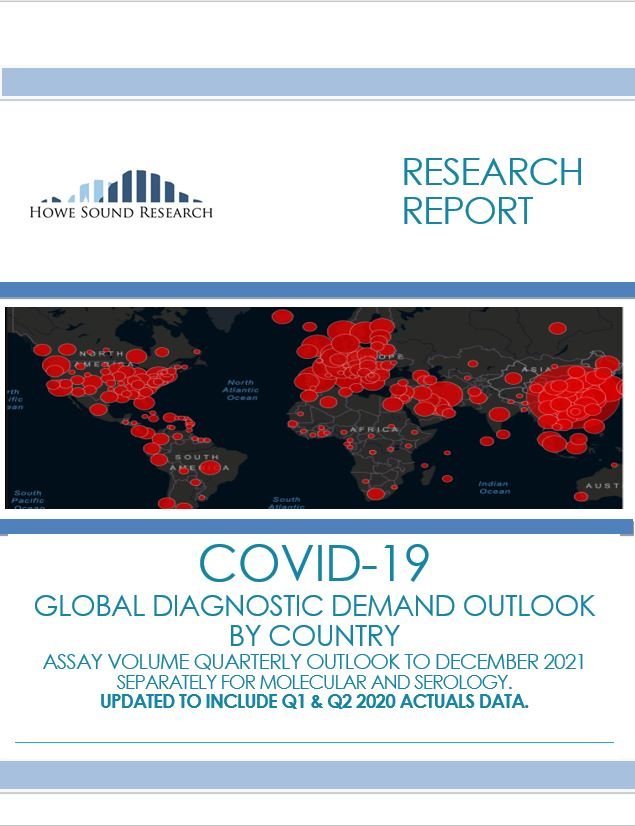 COVID-19 GLOBAL DIAGNOSTIC DEMAND OUTLOOK BY COUNTRY ASSAY VOLUME QUARTERLY OUTLOOK TO DECEMBER 2021 SEPARATELY FOR MOLECULAR AND SEROLOGY.   UPDATED TO INCLUDE Q1 & Q2 2020 ACTUALS DATA.