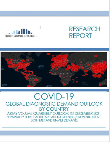 PANDEMIC DIAGNOSTIC MARKETS BY PATHOGEN AND TECHNOLOGY TYPE AND BY REGION WITH CUSTOMIZED FORECASTING/ANALYSIS AND EXECUTIVE AND CONSULTANT GUIDES.  2020-2024