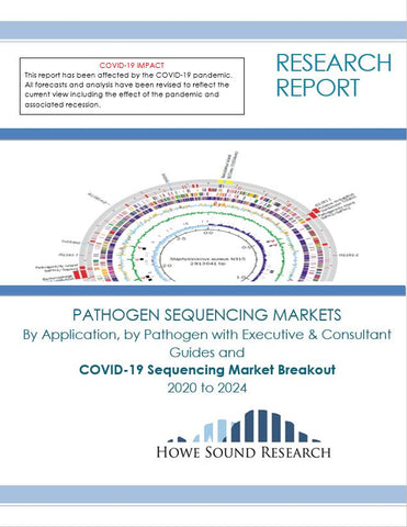 PATHOGEN SEQUENCING MARKETS By Application, by Pathogen with Executive & Consultant Guides and COVID-19 Sequencing Market Breakout 2020 to 2024