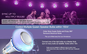 Bluetooth Smart Bulb & Speaker - Works With Your Cell Phone! Great Sound!