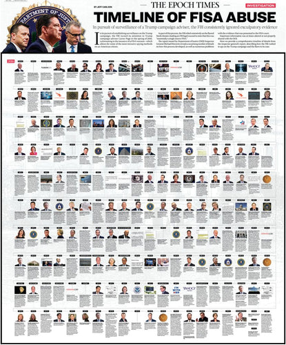 Timeline of FISA Abuse Investigation Infographic Poster