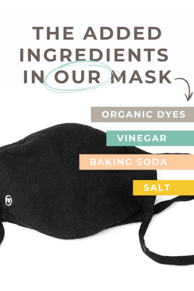 Our Mask Ingredients