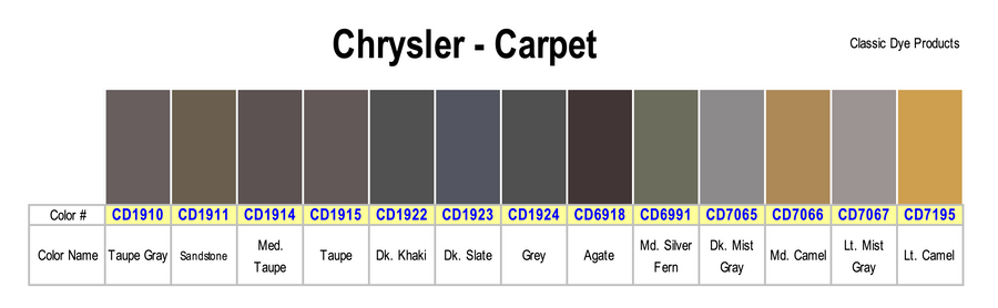Chrysler Carpet Dye Color Chart