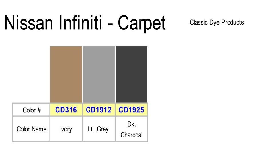 Nissan Carpet Dye Color Chart