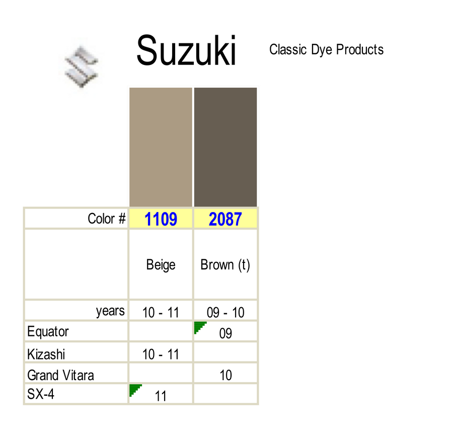 Suzuki Leather-Vinyl Dye Color Chart