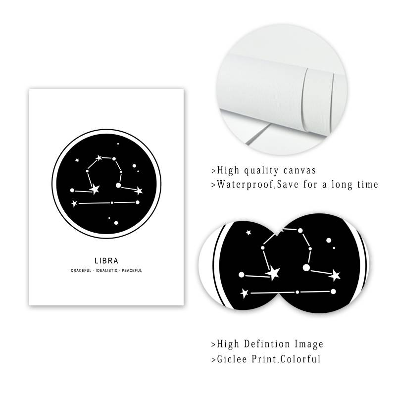 12 Zodiac Constellations Wall Posters