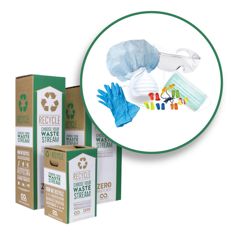 Safety Equipment and Protective Gear  - Zero Waste Box™