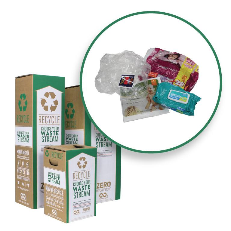 Diaper and Wipe Packaging - Zero Waste Box™